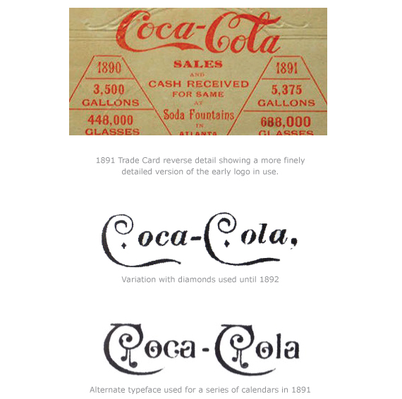 Various Coca Cola Logos from the late 1800s