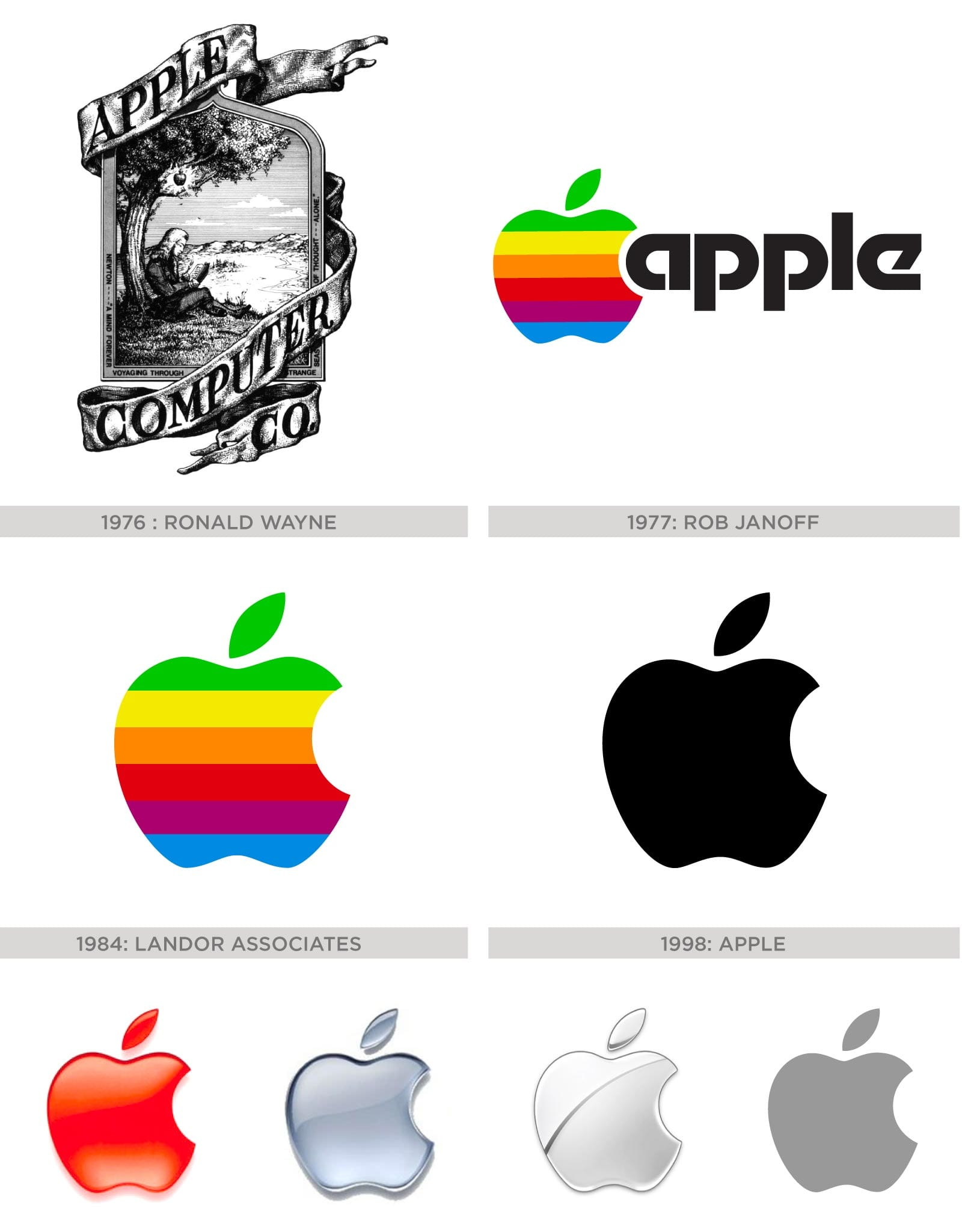 history of the apple logo fine print art