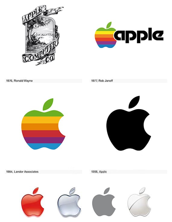 Evolution of Apple's logo