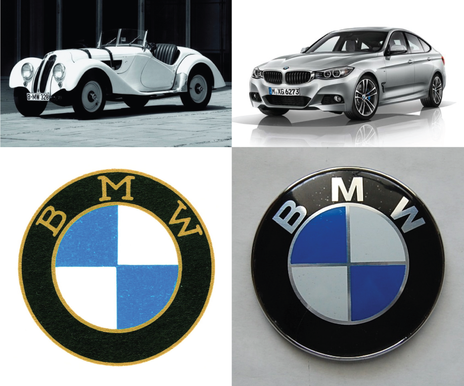 Image of The History of the BMW Logo